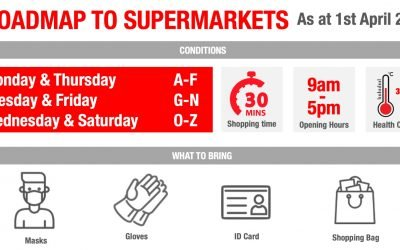 COVID-19 : Your roadmap to the supermarket ! (01/04/2020)